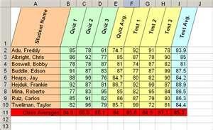 Gradebook Template Excel from dailyteachertips.files.wordpress.com
